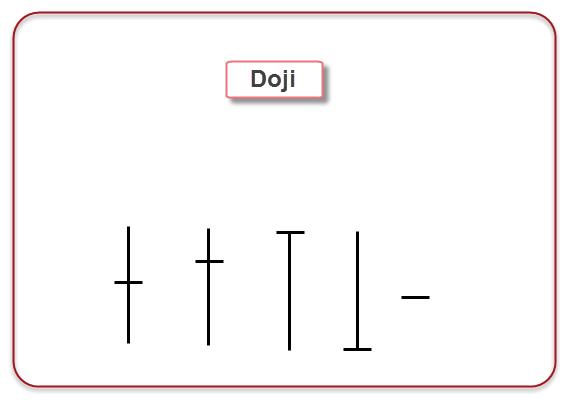 شرح شمعة الدودجي