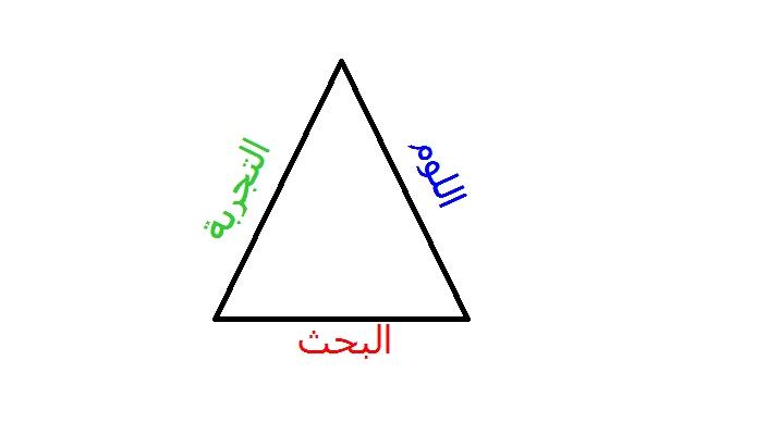 استراتيجيه الاستراتيجيات الفوركس العربي