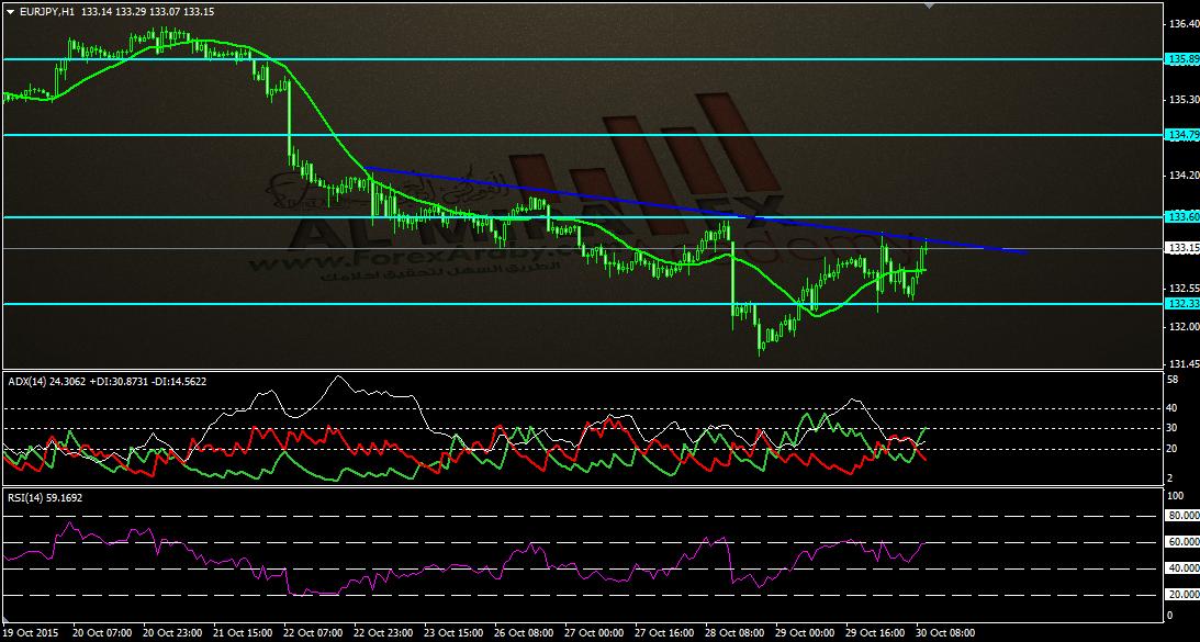 اليورو ين.png تحديث