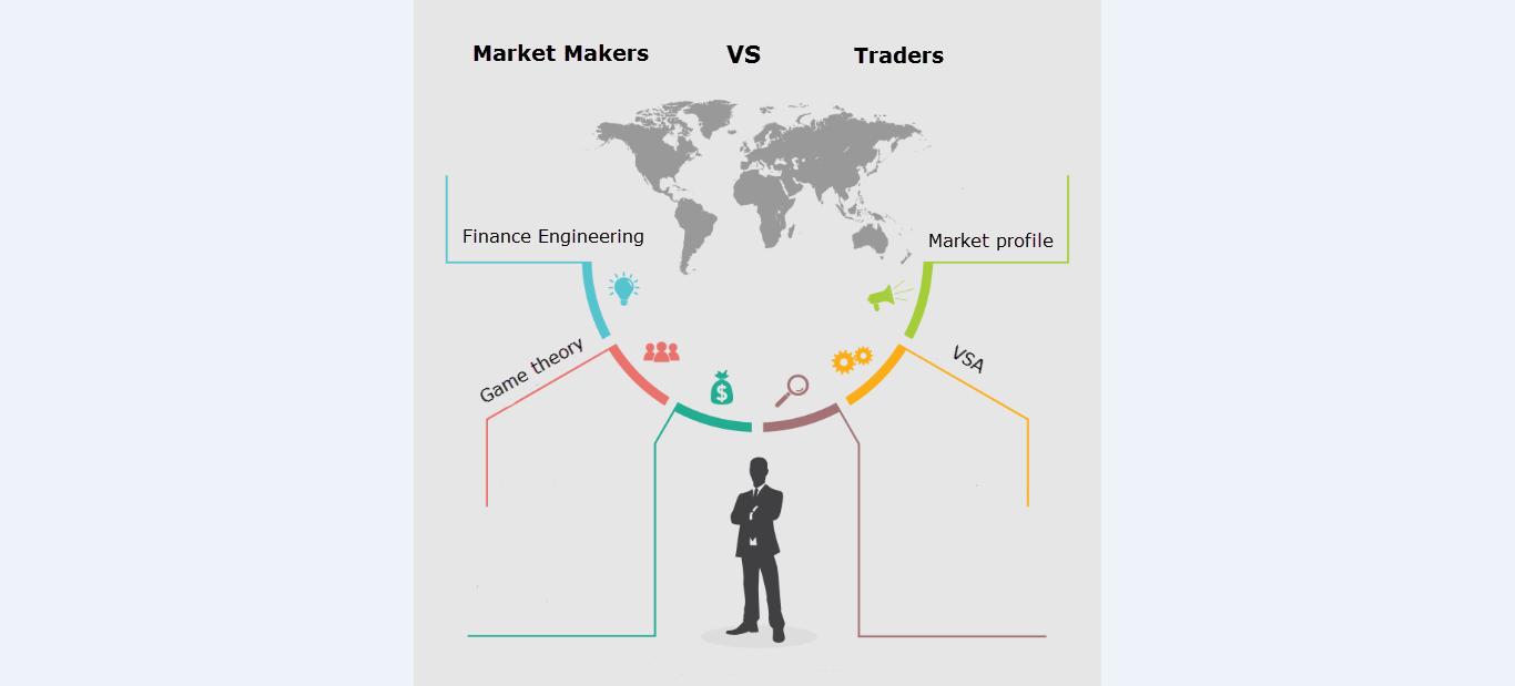 صناع السوق…وسر تدفق السيولة فى سوق الفوركس..!؟