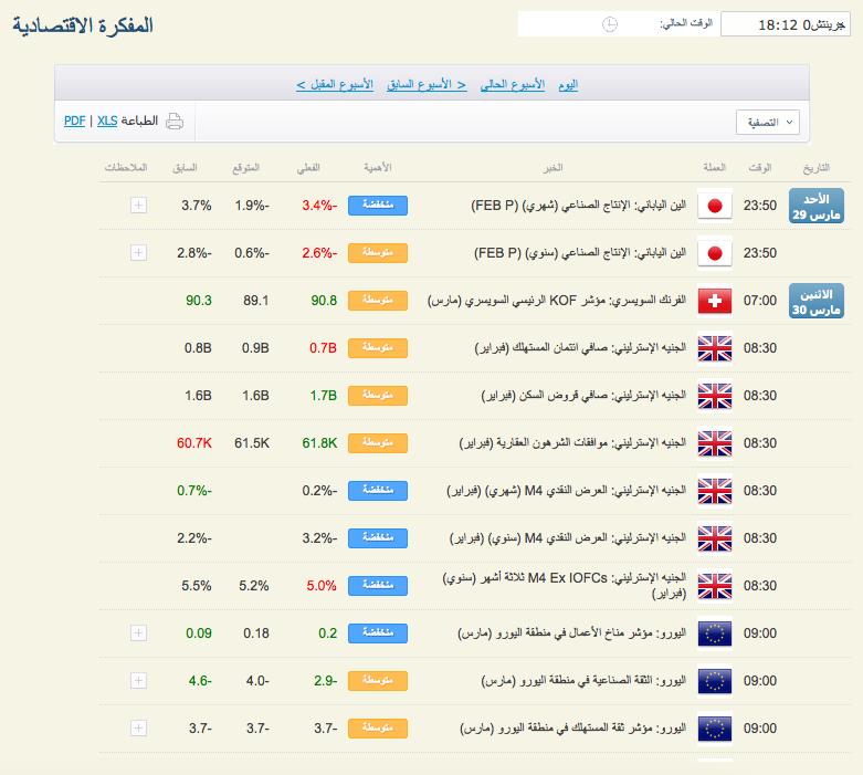 المفكرة الإقتصادية العربية