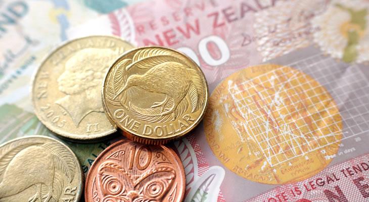تحديث : الإسترليني مقابل النيوزلندي …فرصة بيع ..؟!!!