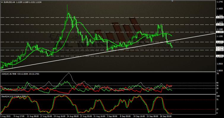اليورو دولار - الفوركس العربى.png تحديث