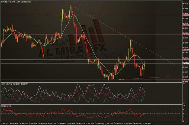تحديث اليورو 25-9-2015