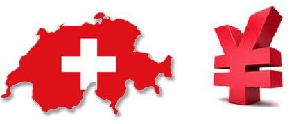 الفرنك السويسري مقابل الين الياباني …فرصة بيع !!