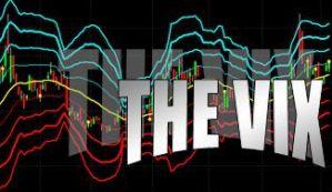 ماذا يتوقع مؤشر خوف المستثمرين للاسواق الماليه ؟