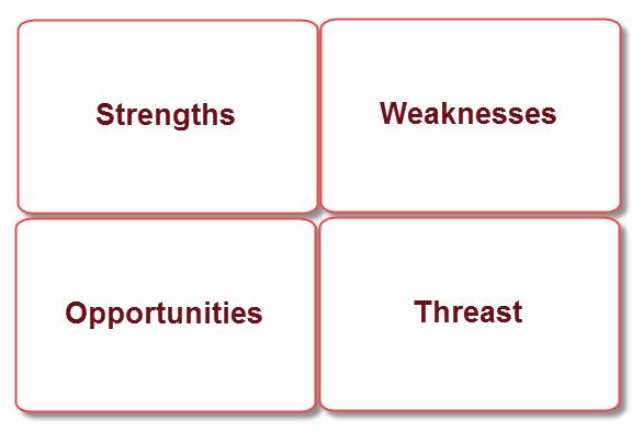 استراتيجية التداول (خارطة الوصول الى الكنز الجزء الثاني)