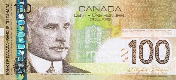 مؤشر أسعار المواد الخام ايجابي على الكندي