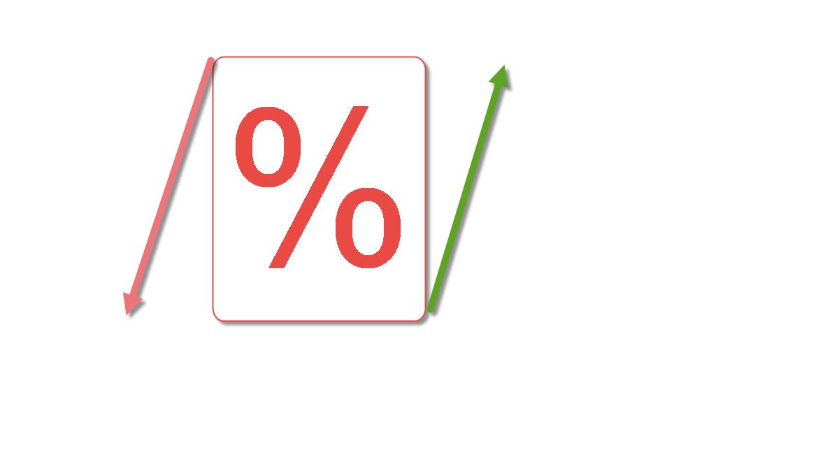 تعريف سعر الفائدة