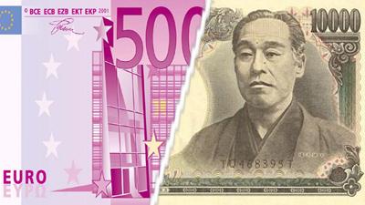 اليورو مقابل الين … نظرةٌ فنيةٌ وأساسية ..