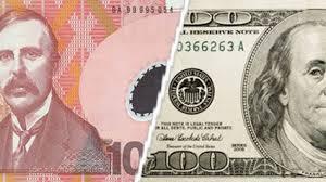 التحليل الفني للدولار النيوزلاندي مقابل الدولار الامريكي