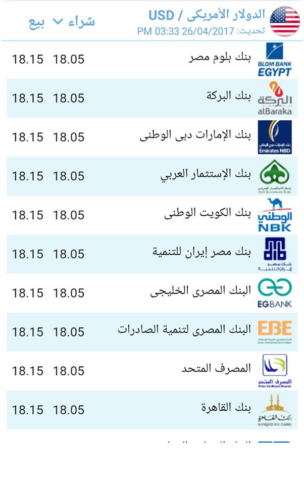 أسعار الدولار فى البنوك المصرية ليوم 26/4/2017