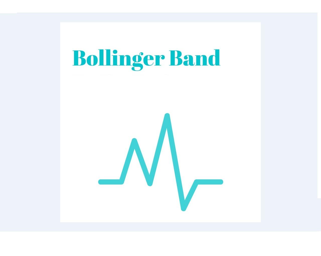 شرح مؤشر بولينجر باند