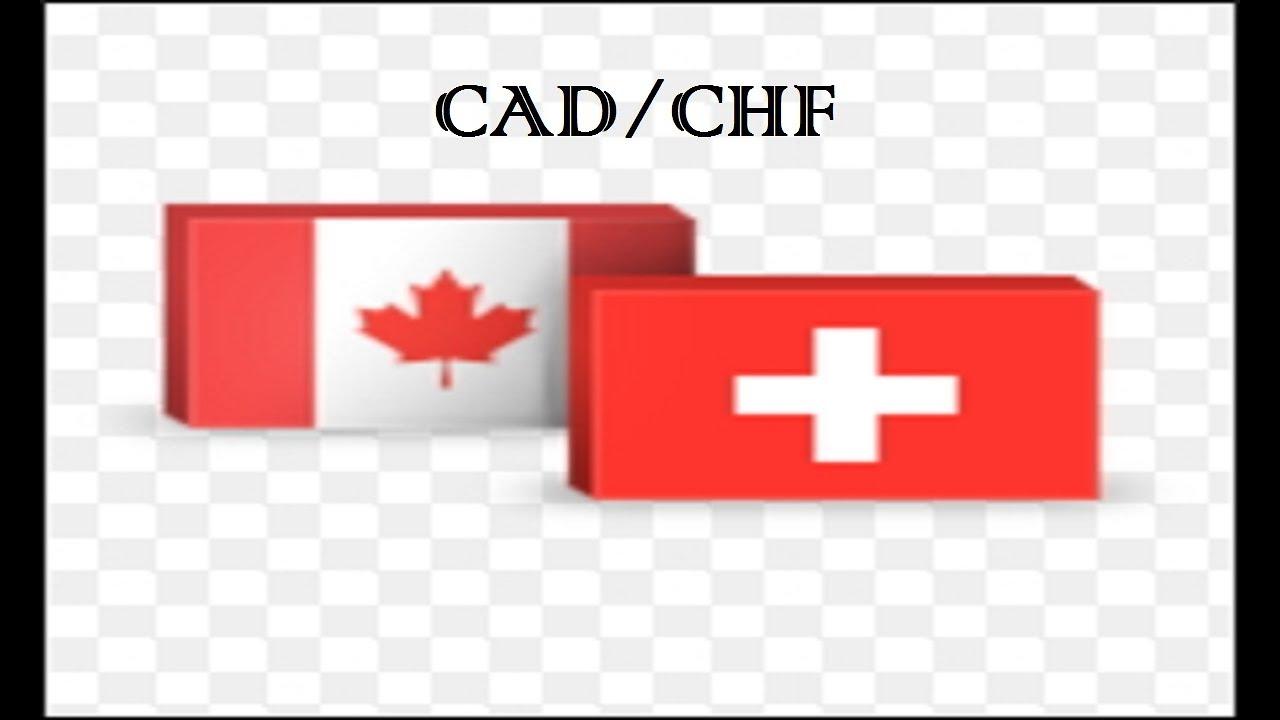 تحليل الكندى مقابل الفرنك