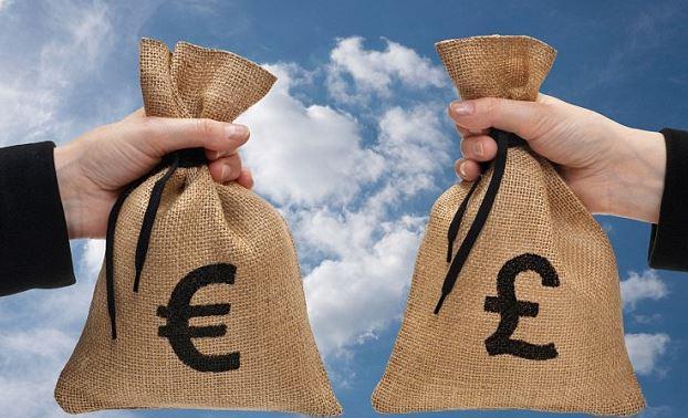 اليورو باوند فى طور تكوين نموذج سلبى