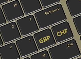 (GBP CHF)  صفقة شراء سوينجية