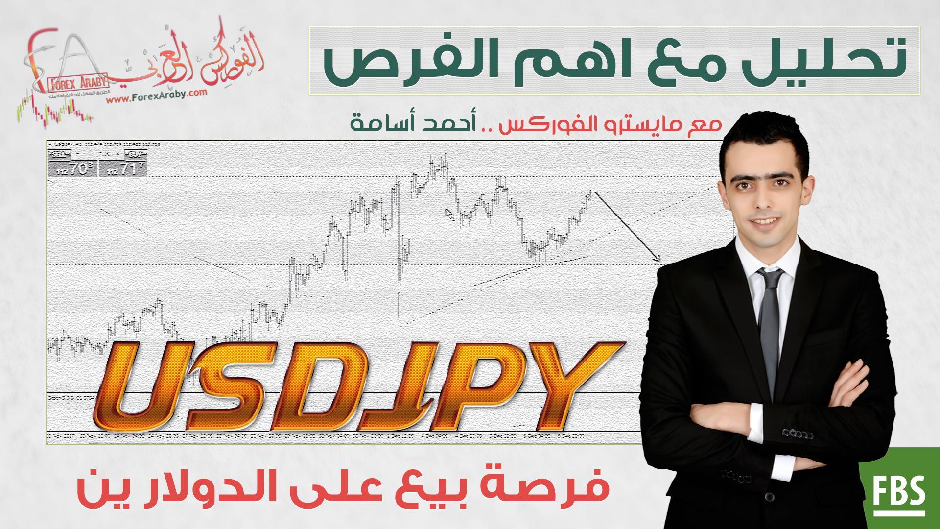 فرصة بيع على الدولار ين usdjpy