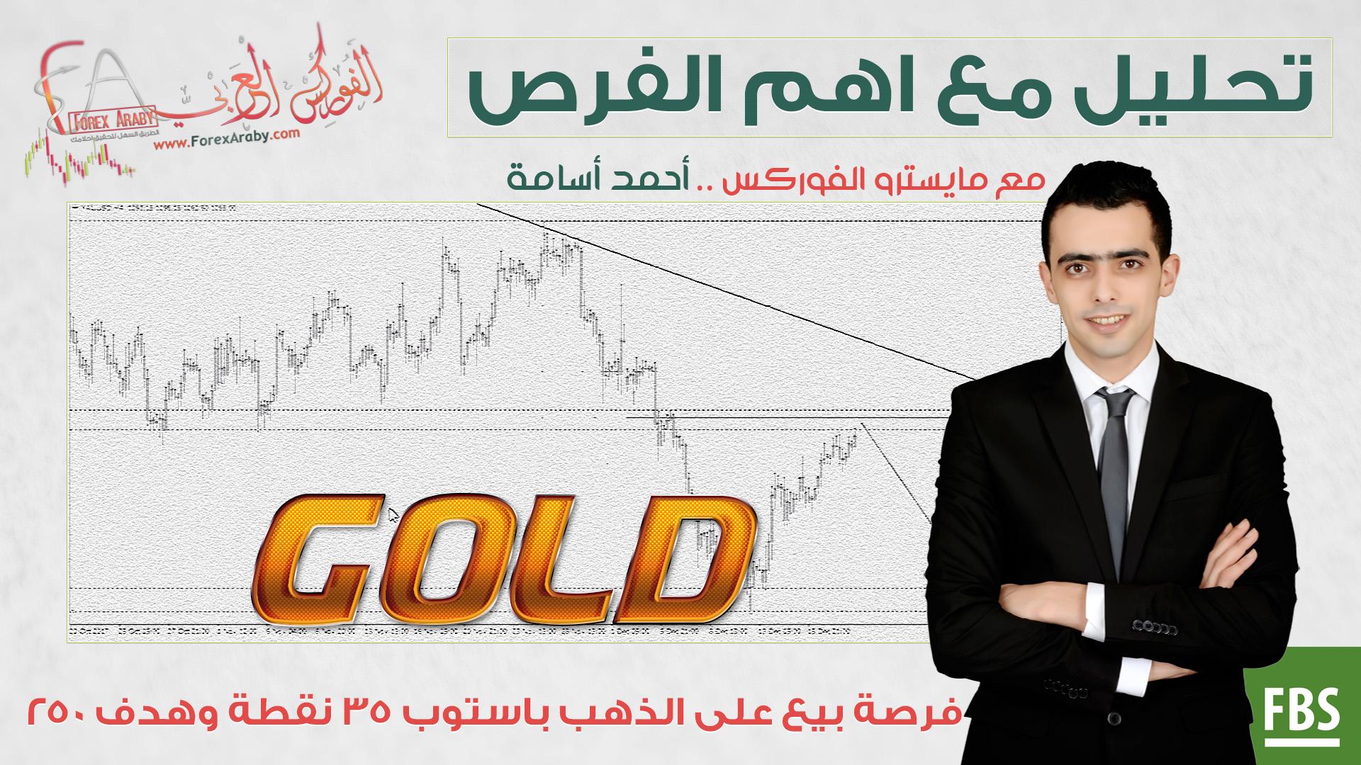 فرصة بيع على الذهب باستوب 35 نقطة وهدف 250 نقطة
