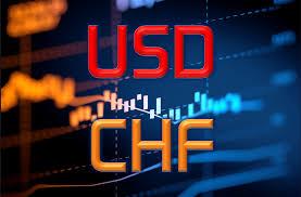 السيناريو المتوقع للدولار فرنك