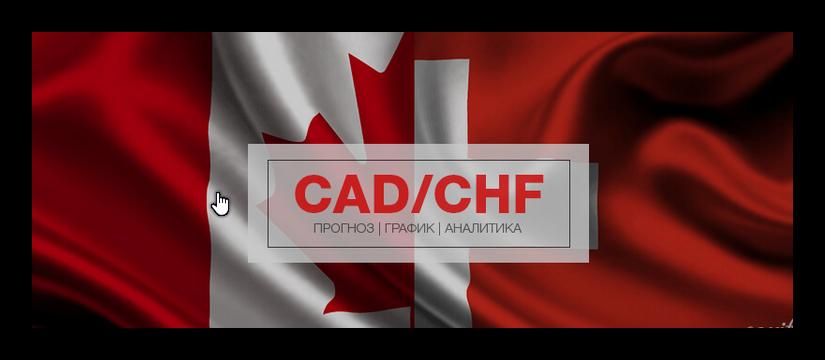 الكندى فرنك يشكل فرصة بيع