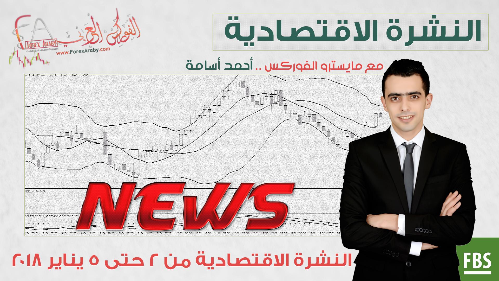 النشرة الاقتصادية للعملات من 2 حتى 5 يناير وأهم أخبار الاسواق المالية