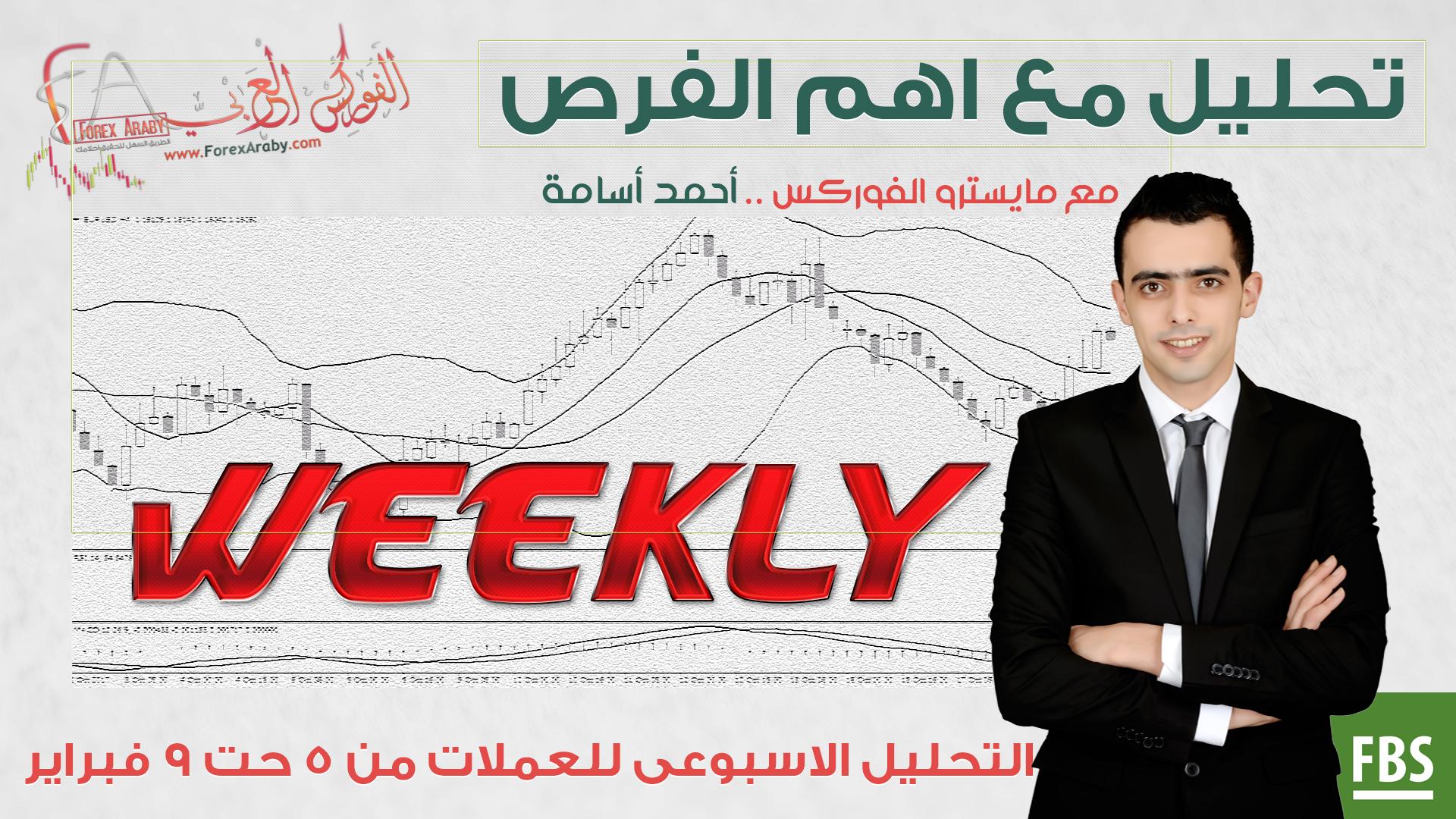 التحليل الاسبوعى للعملات من 5 حتى 9 فبراير وأهم فرص التداول