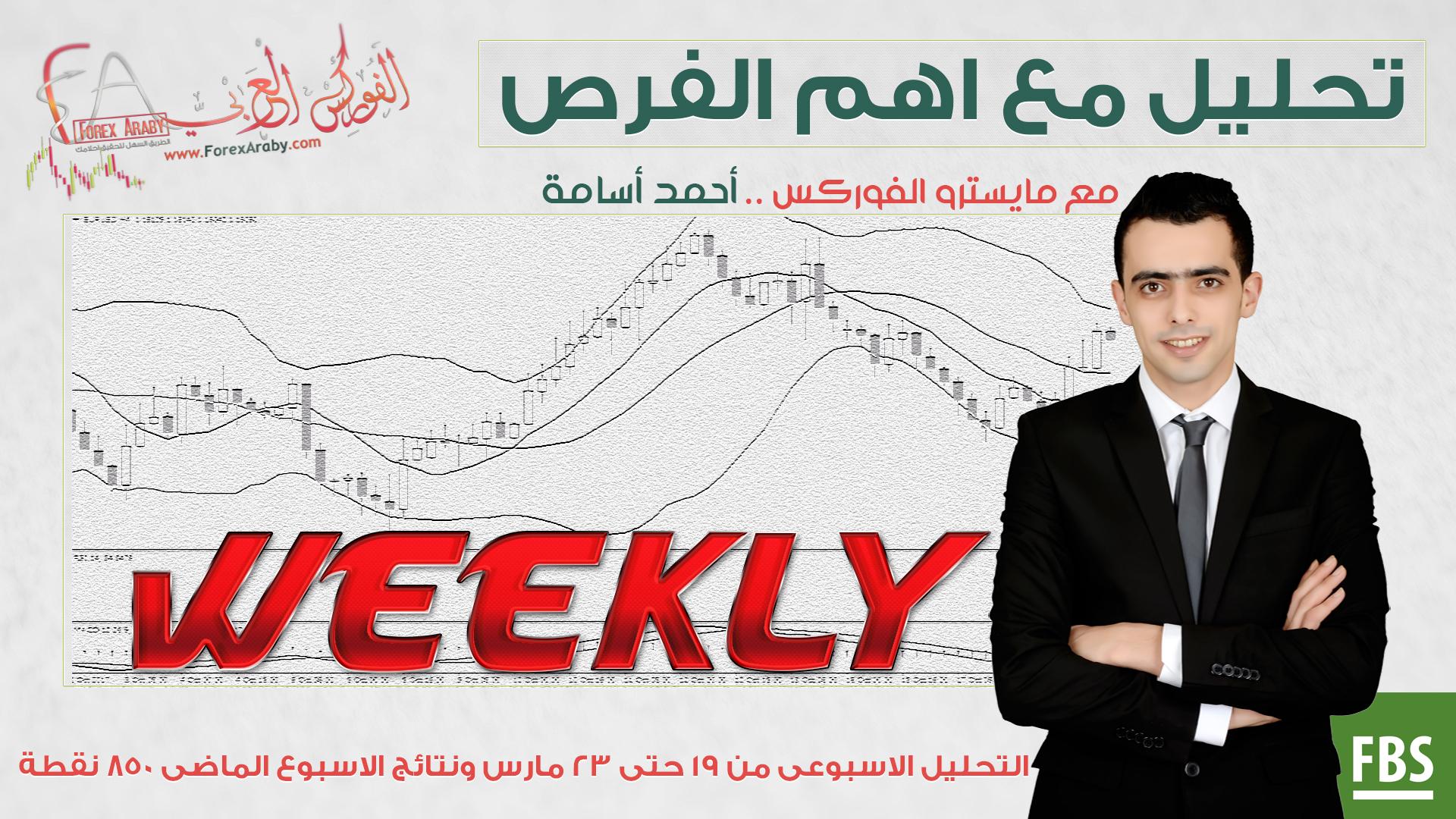 التحليل الاسبوعى من 19 حتى 23 مارس ونتائج الاسبوع الماضى 850 نقطة