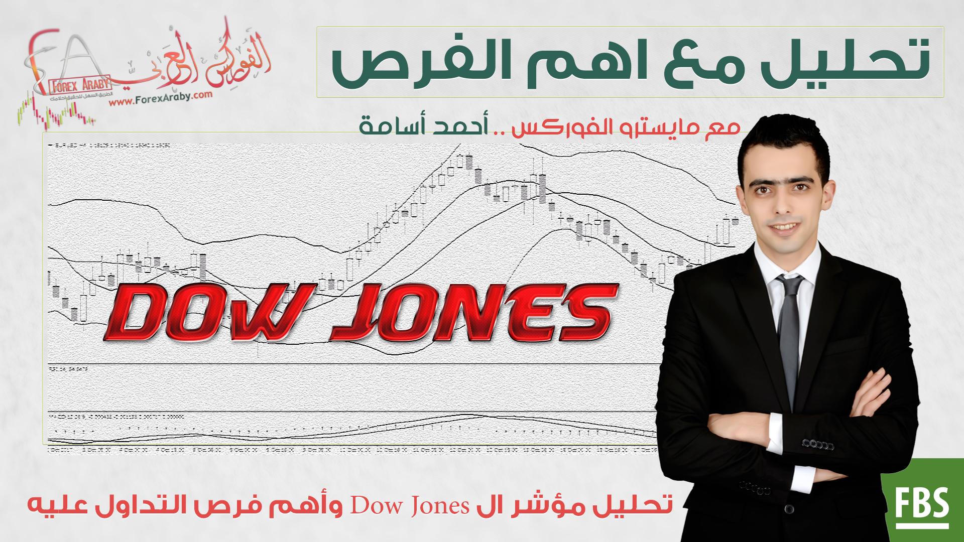 تحليل مؤشر ال Dow Jones وأهم فرص التداول عليه