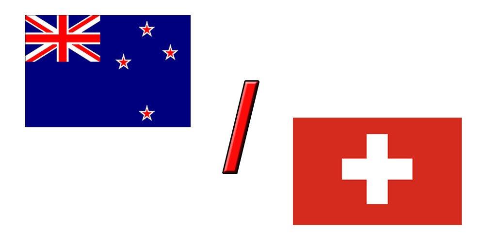 التحليل الفنى لزوج الدولار النيوزلندى مقابل الفرنك NZDCHF