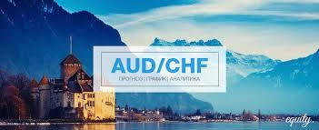 (AUD CHF) مناطق العرض والطلب والسناريو المتوقع علي الزوج