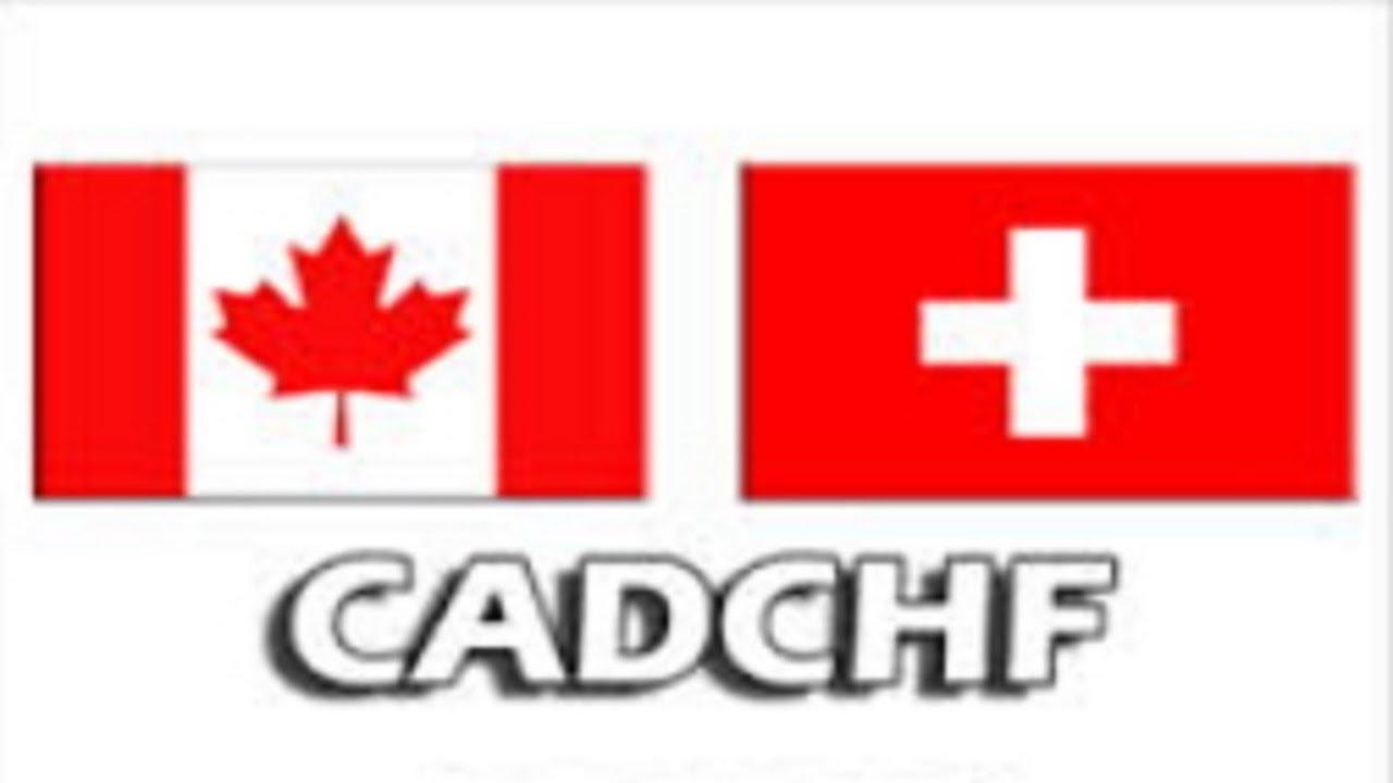 (CAD CHF)  مناطق العرض والطلب والسيناريو المتوقع