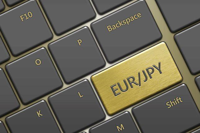 (EUR JPY)  اماكن العرض والطب وفرصة لشراء الزوج