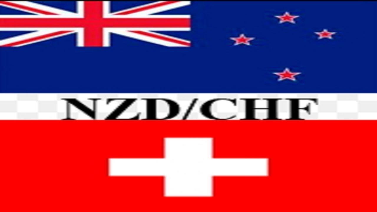 (NZD CHF)  السناريو المتوقع علي الزوج