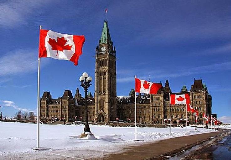 الدولار الكندي هل حان وقت الصعود ؟ (تقرير مفصل ) واهم فرص التداول
