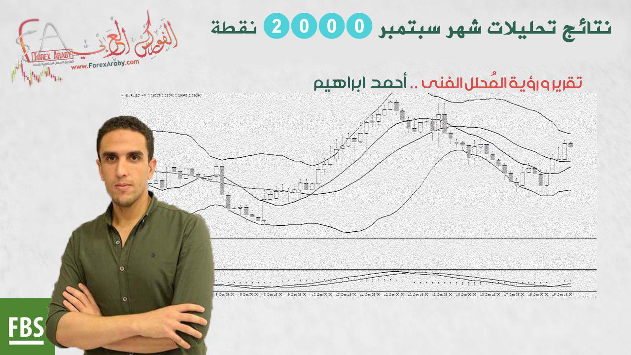 نتائج تحليلات شهر سبتمبر للمحلل الفني أحمد ابراهيم